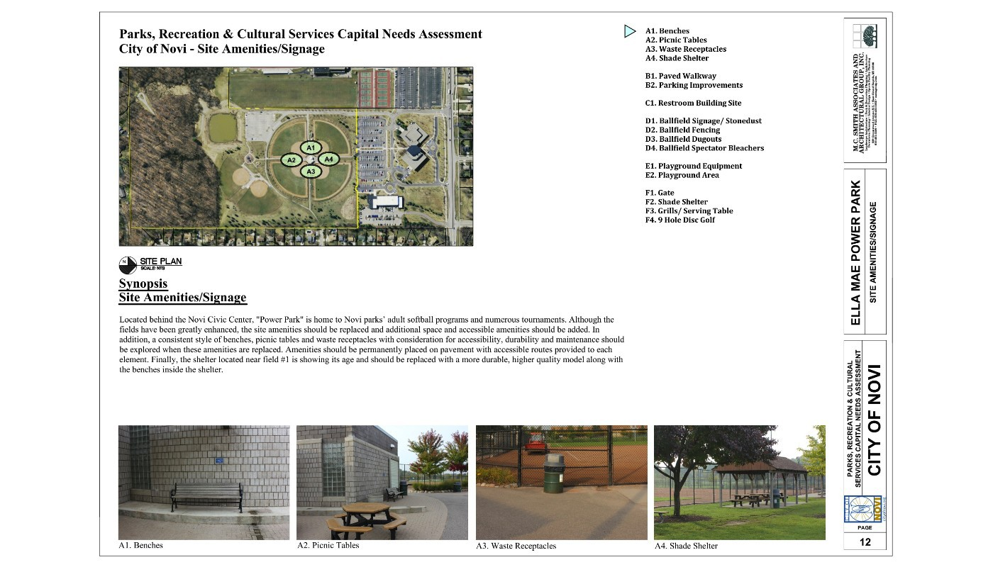 Novi Parks Capital Needs Assessment